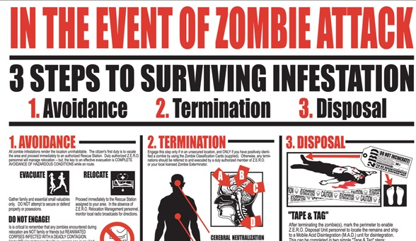 Survive Zombie Apocalypse Book